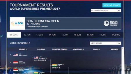 World Superseries Premier 2017 : Tournament Result (17th June)